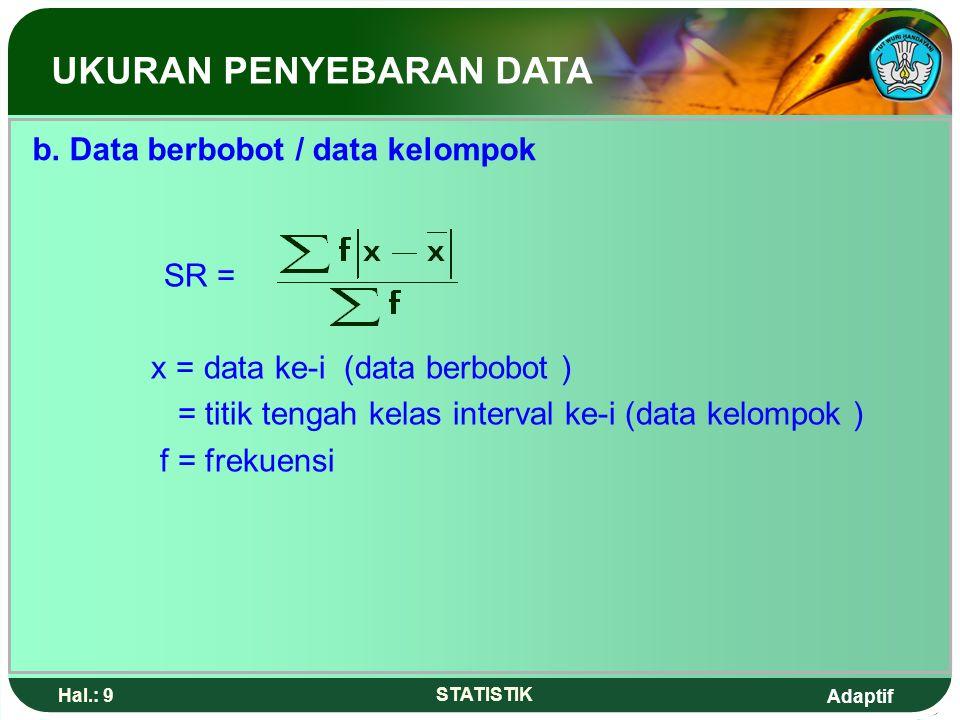 b. Data berbobot / data kelompok