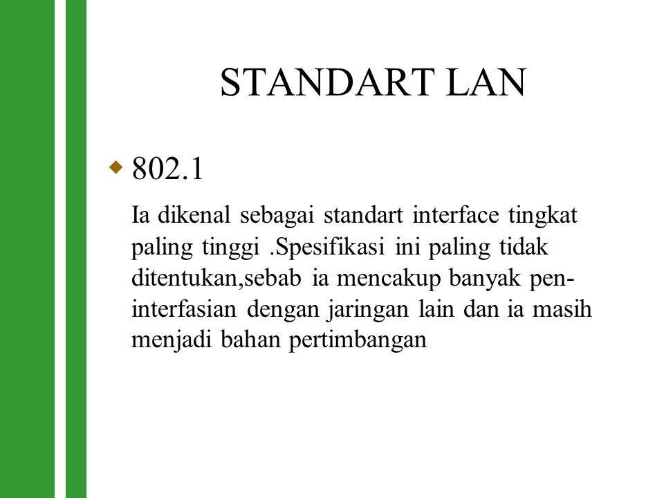 STANDART LAN 802.1.
