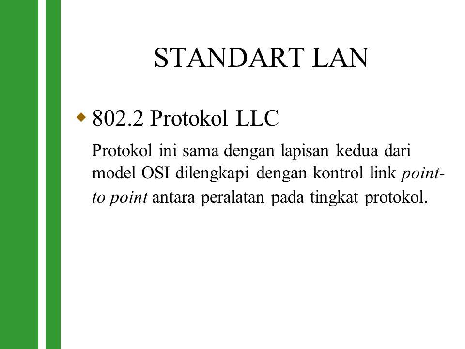 STANDART LAN 802.2 Protokol LLC
