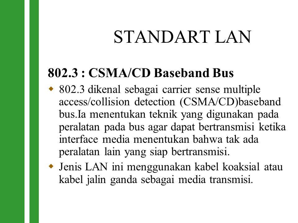 STANDART LAN 802.3 : CSMA/CD Baseband Bus