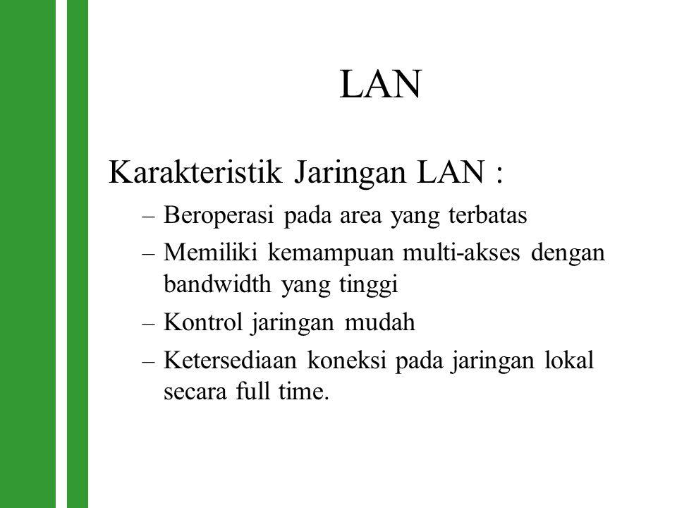 LAN Karakteristik Jaringan LAN : Beroperasi pada area yang terbatas