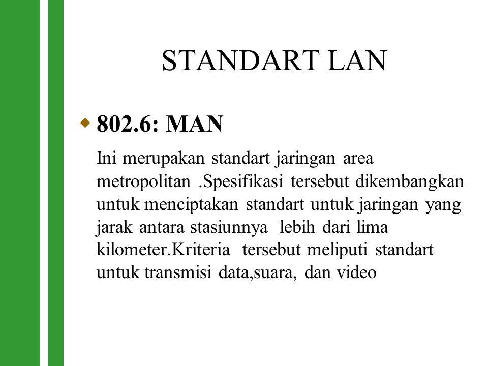 STANDART LAN 802.6: MAN.