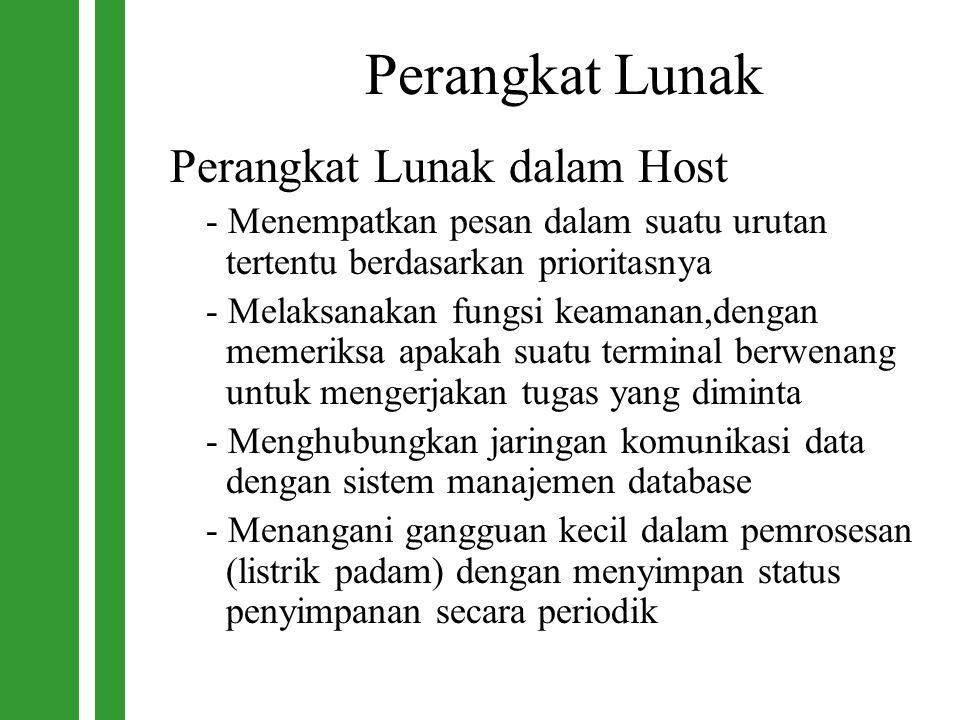 Perangkat Lunak Perangkat Lunak dalam Host