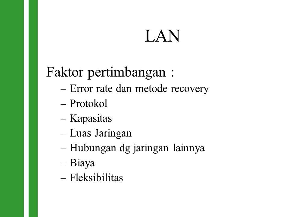 LAN Faktor pertimbangan : Error rate dan metode recovery Protokol