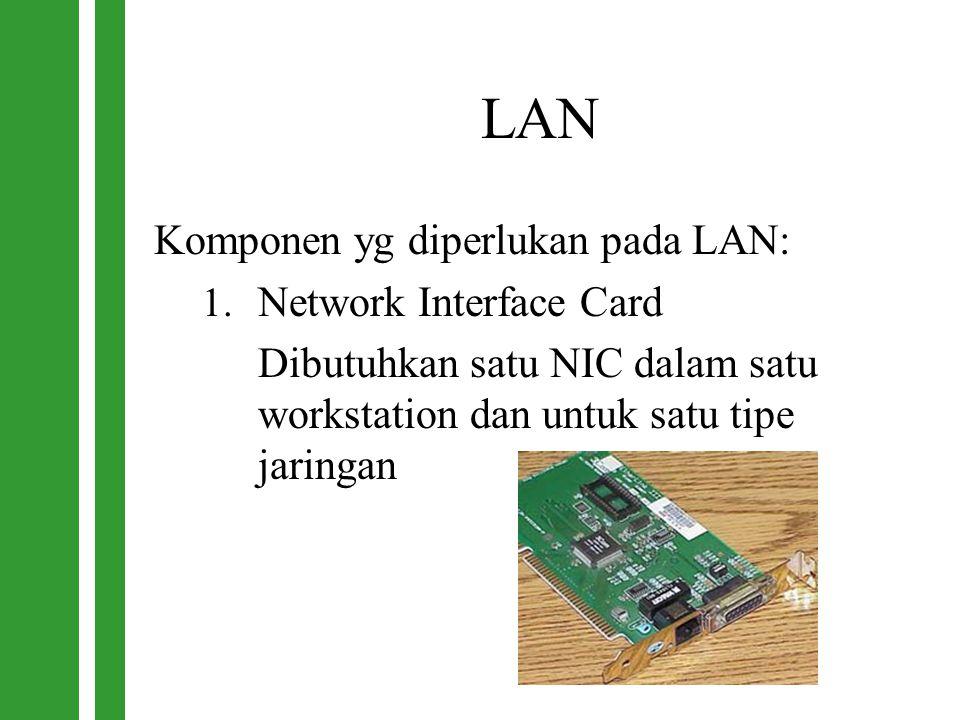 LAN Komponen yg diperlukan pada LAN: Network Interface Card