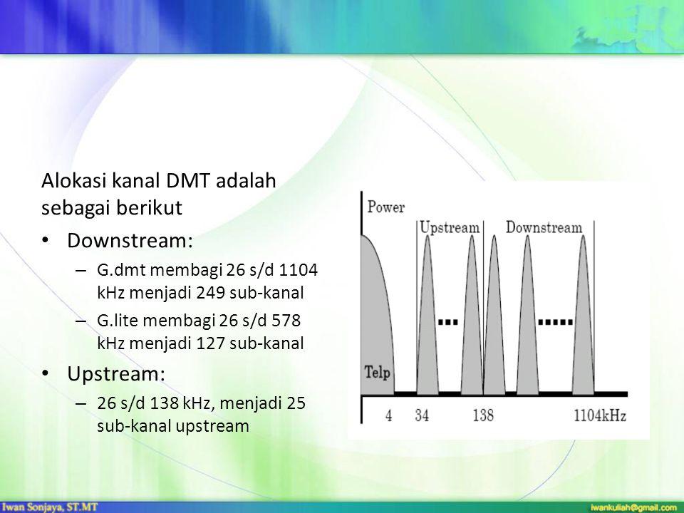 Alokasi kanal DMT adalah sebagai berikut Downstream: