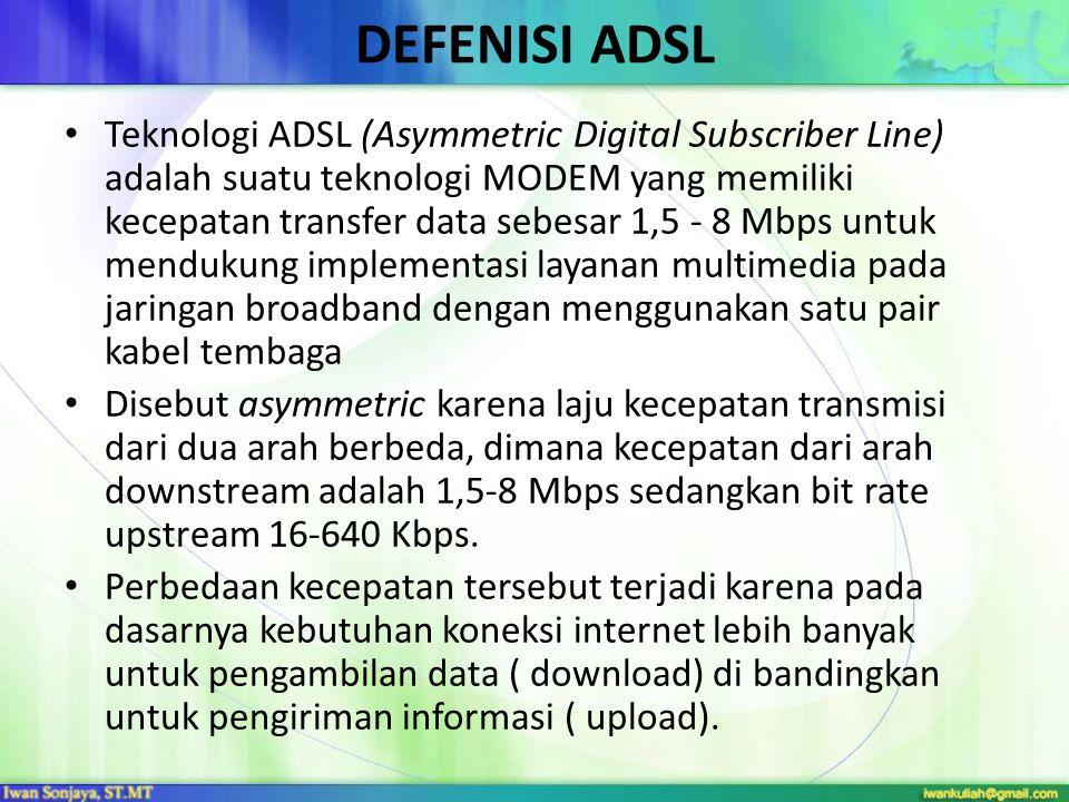 Defenisi ADSL