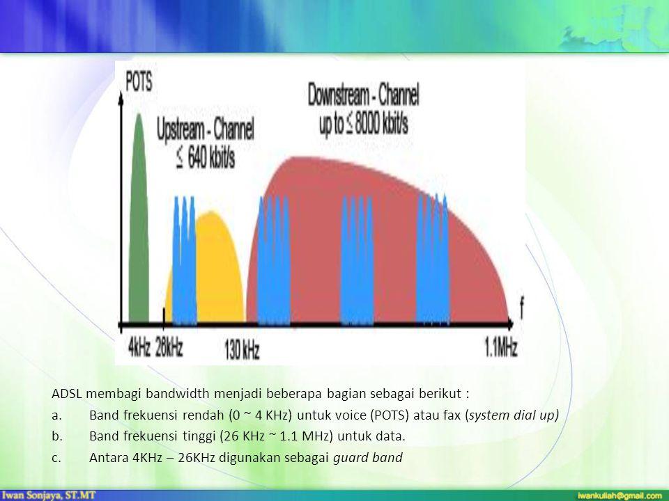 ADSL membagi bandwidth menjadi beberapa bagian sebagai berikut :