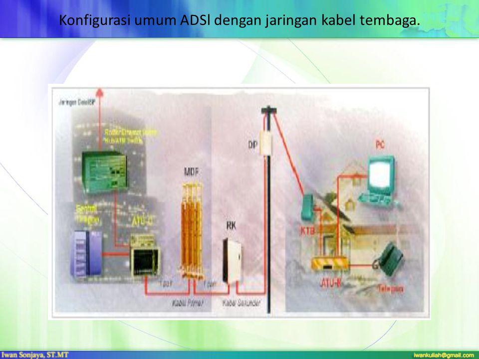 Konfigurasi umum ADSl dengan jaringan kabel tembaga.