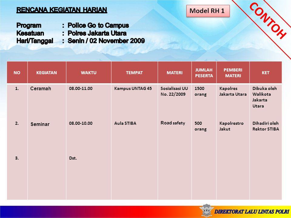 Model RH 1 RENCANA KEGIATAN HARIAN Program : PolIce Go to Campus Kesatuan : Polres Jakarta Utara Hari/Tanggal : Senin / 02 November 2009.