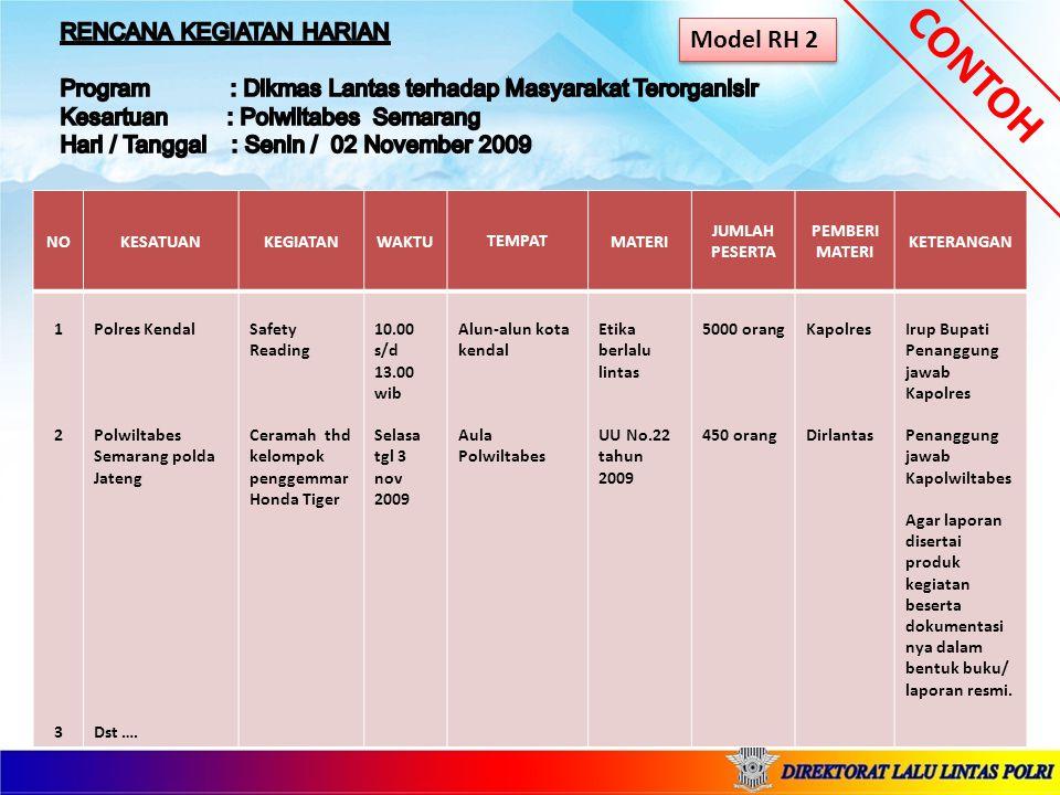 RENCANA KEGIATAN HARIAN Program : Dikmas Lantas terhadap Masyarakat Terorganisir Kesartuan : Polwiltabes Semarang Hari / Tanggal : Senin / 02 November 2009