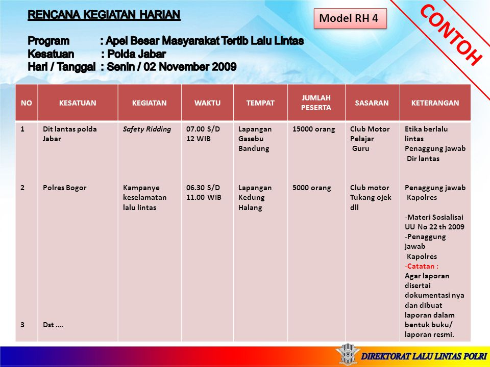 RENCANA KEGIATAN HARIAN Program : Apel Besar Masyarakat Tertib Lalu Lintas Kesatuan : Polda Jabar Hari / Tanggal : Senin / 02 November 2009