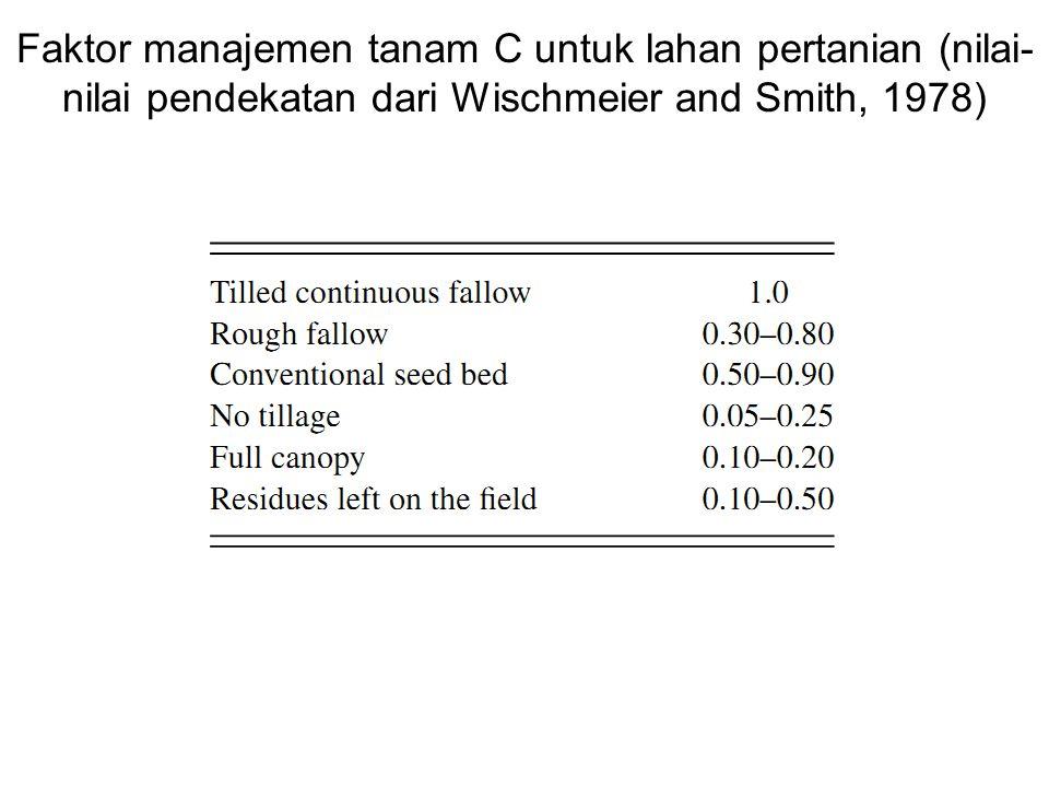 Faktor manajemen tanam C untuk lahan pertanian (nilai-nilai pendekatan dari Wischmeier and Smith, 1978)