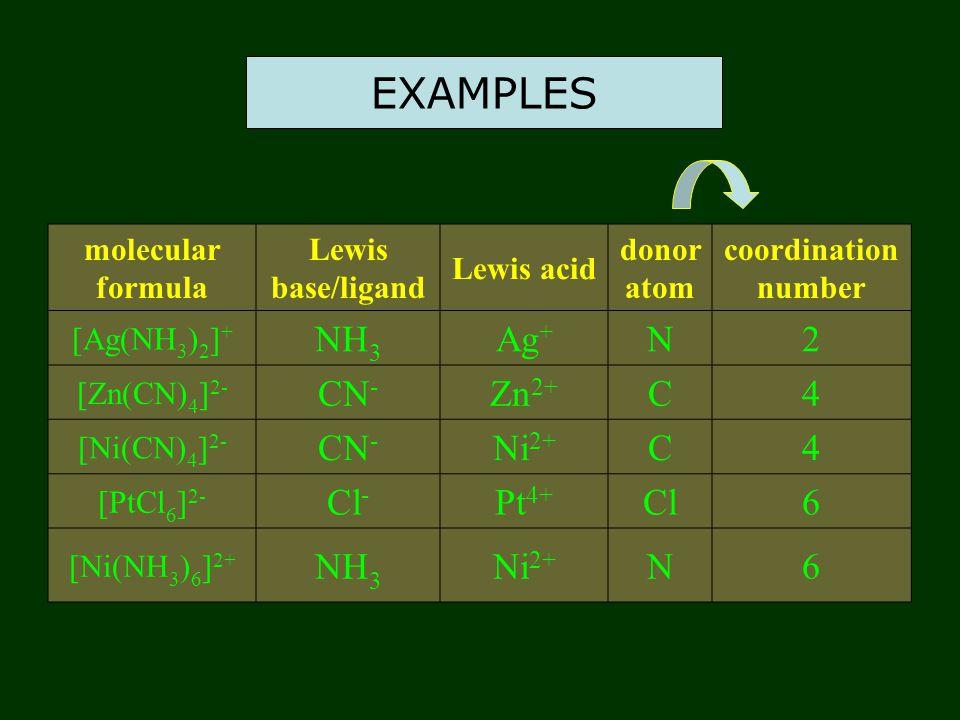 EXAMPLES NH3 Ag+ N 2 CN- Zn2+ C 4 Ni2+ Cl- Pt4+ Cl 6 molecular formula