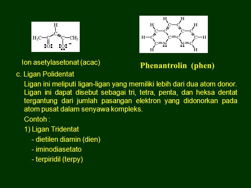 Ion asetylasetonat (acac)