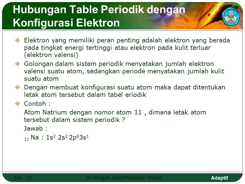 Hubungan Table Periodik dengan Konfigurasi Elektron