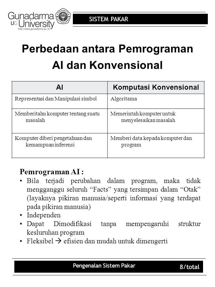 Perbedaan antara Pemrograman AI dan Konvensional