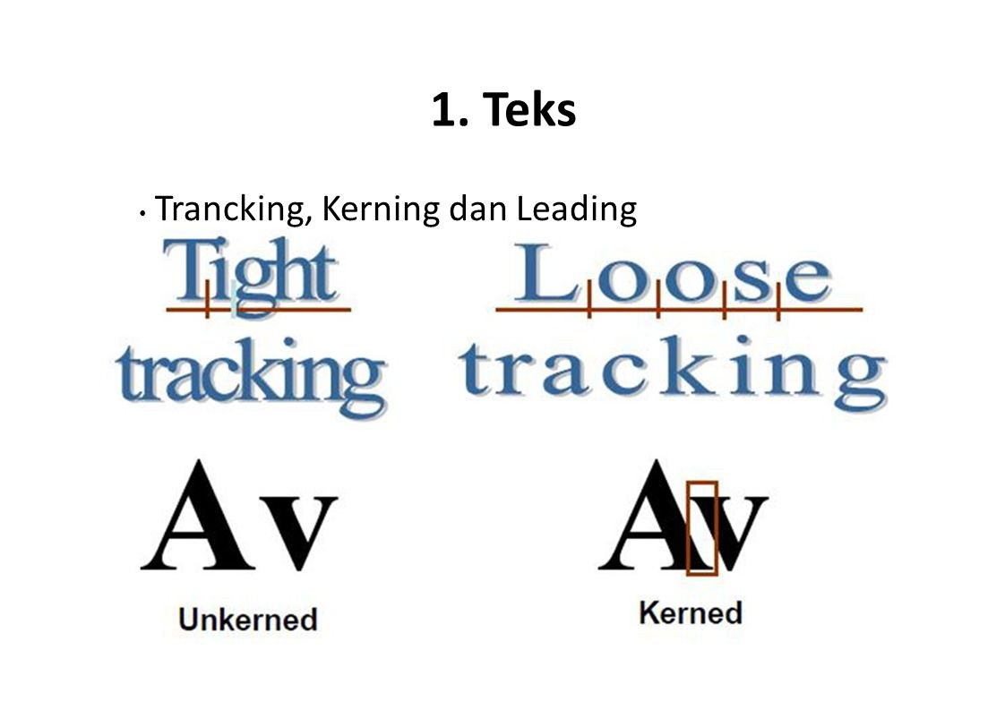1. Teks • Trancking, Kerning dan Leading