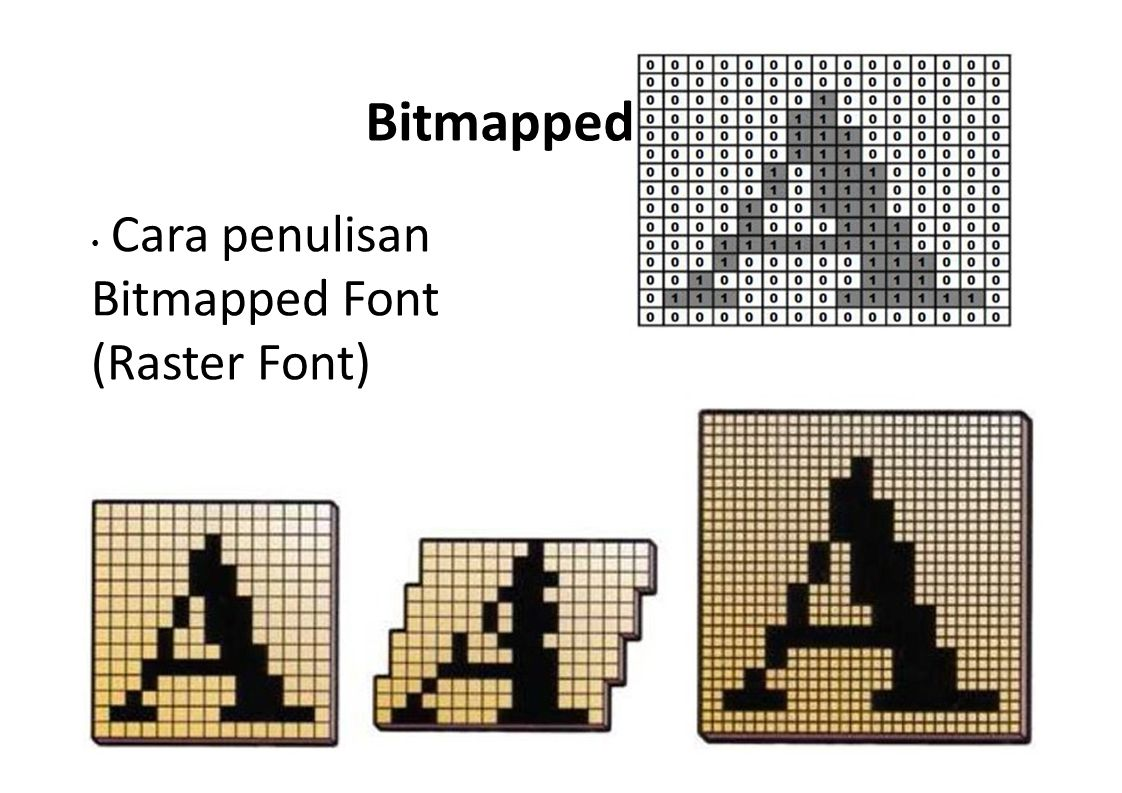 Bitmapped • Cara penulisan Bitmapped Font (Raster Font)