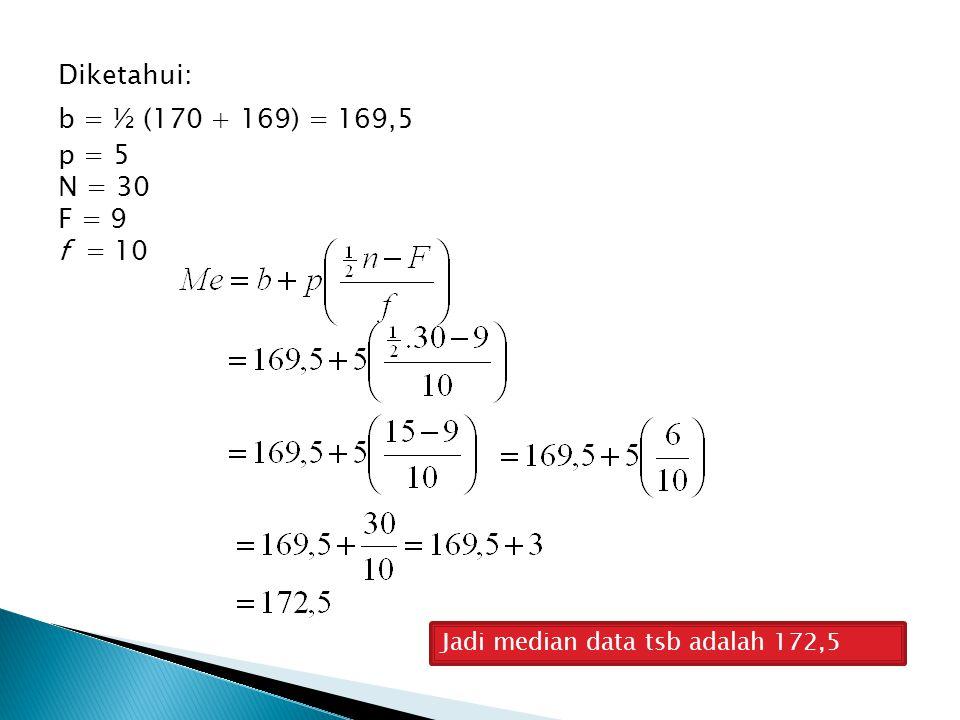 Diketahui: b = ½ (170 + 169) = 169,5 p = 5 N = 30 F = 9 f = 10