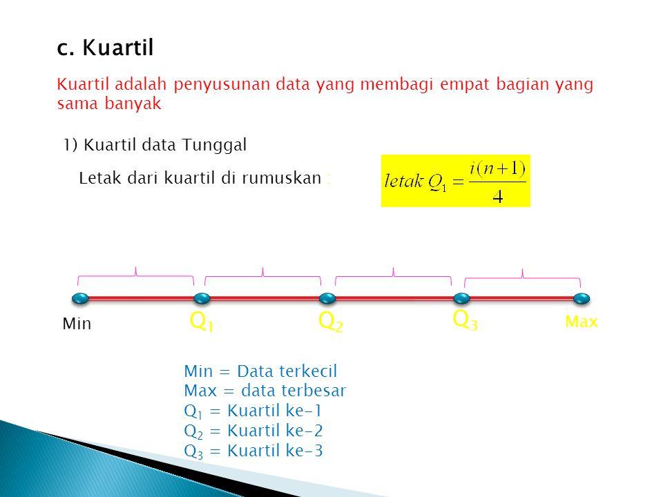 c. Kuartil Kuartil adalah penyusunan data yang membagi empat bagian yang sama banyak. 1) Kuartil data Tunggal.