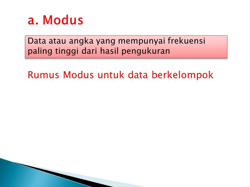 a. Modus Rumus Modus untuk data berkelompok