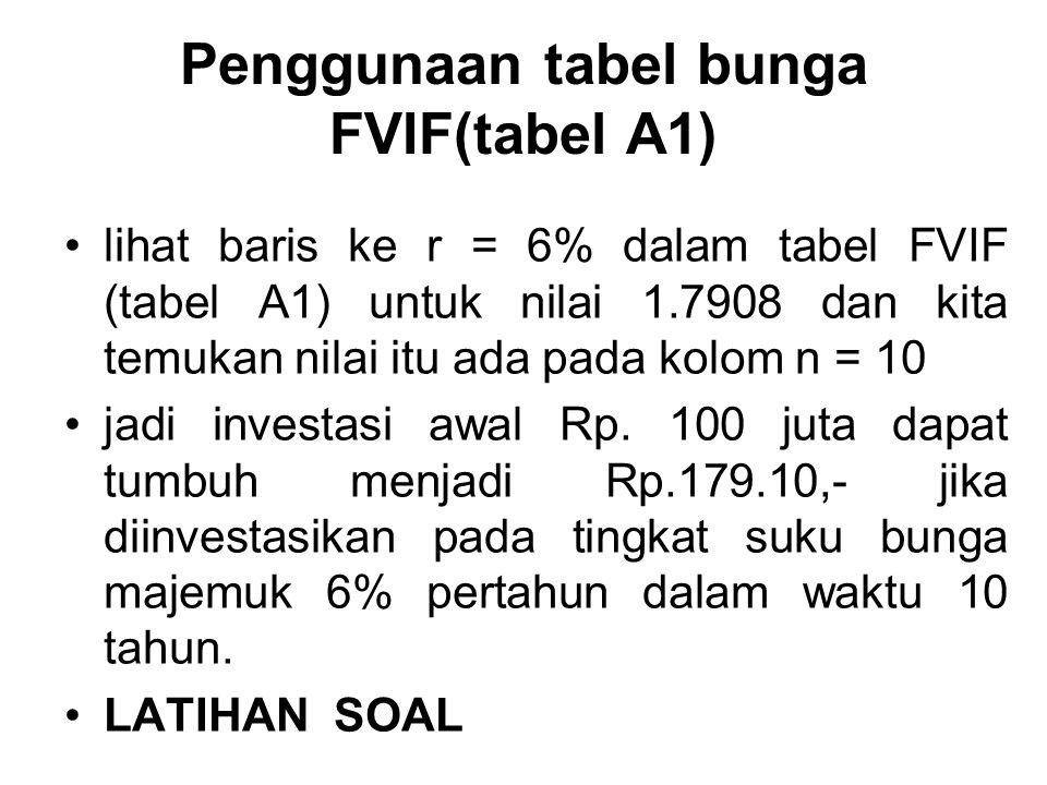 Penggunaan tabel bunga FVIF(tabel A1)