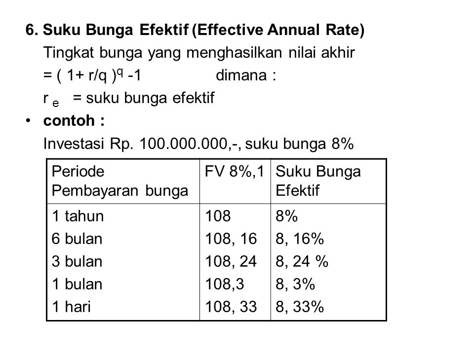 6. Suku Bunga Efektif (Effective Annual Rate)