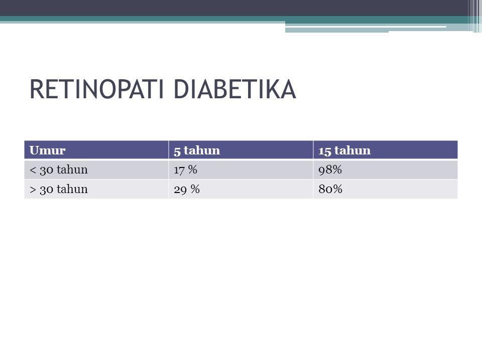 RETINOPATI DIABETIKA Umur 5 tahun 15 tahun < 30 tahun 17 % 98%