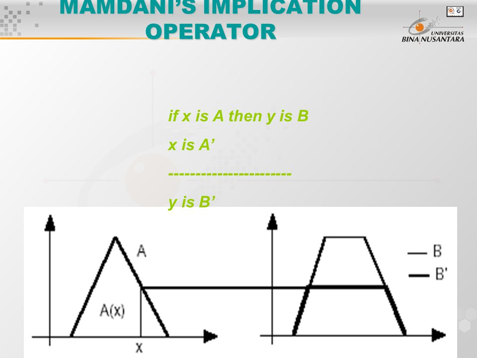 MAMDANI'S IMPLICATION OPERATOR