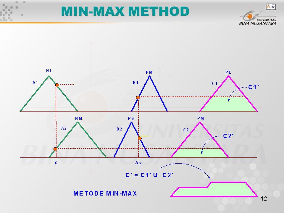 MIN-MAX METHOD