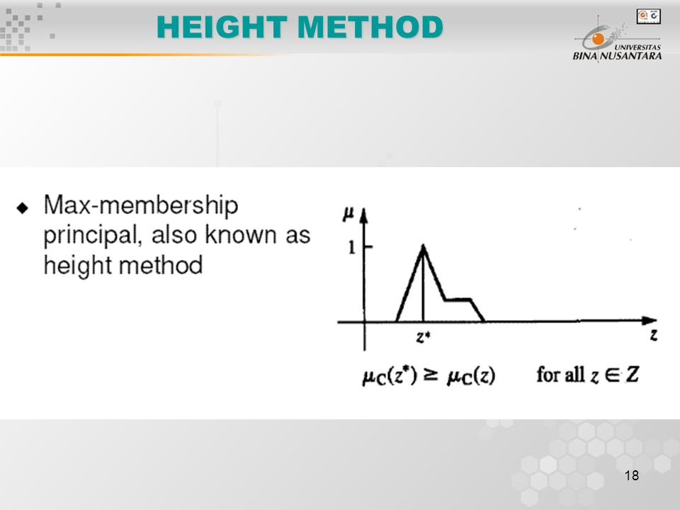 HEIGHT METHOD