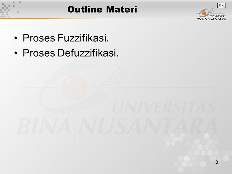 Outline Materi Proses Fuzzifikasi. Proses Defuzzifikasi.