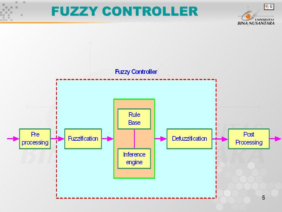 FUZZY CONTROLLER