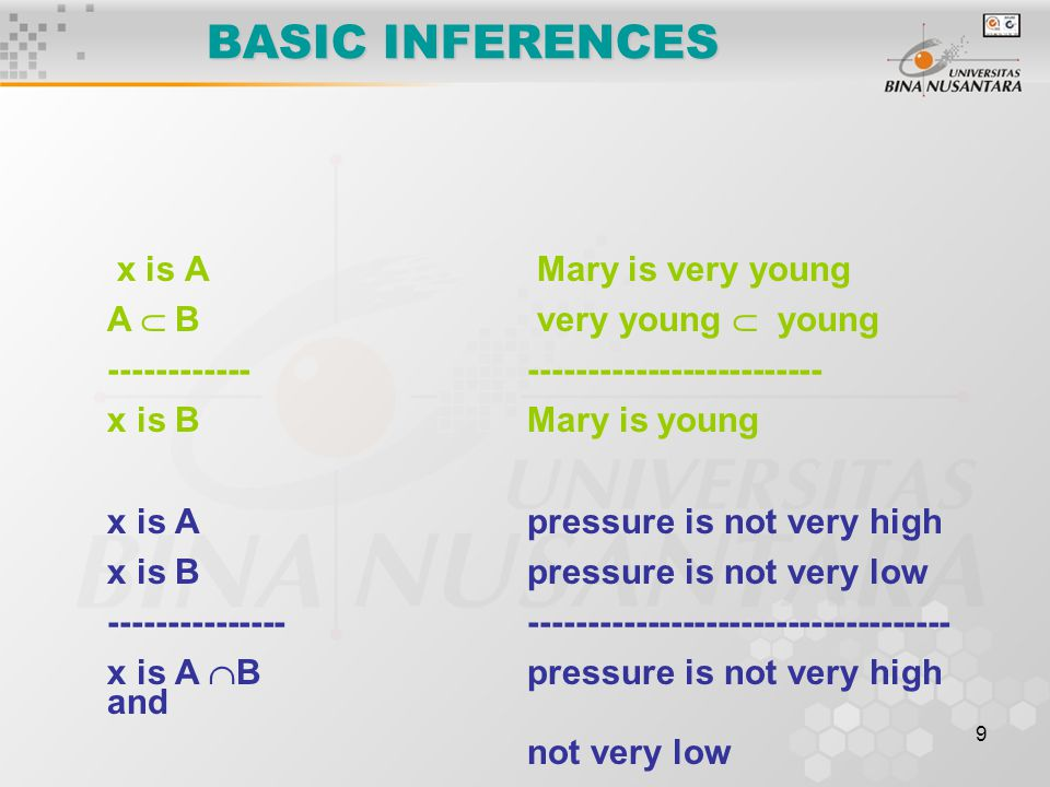 BASIC INFERENCES x is A Mary is very young A  B very young  young