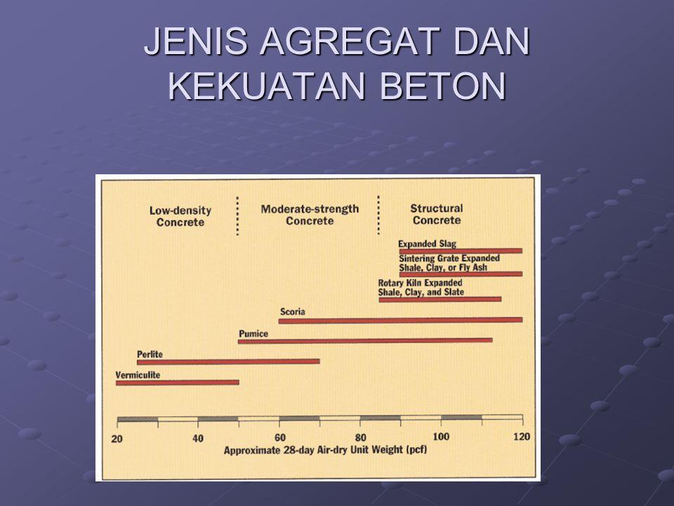 JENIS AGREGAT DAN KEKUATAN BETON