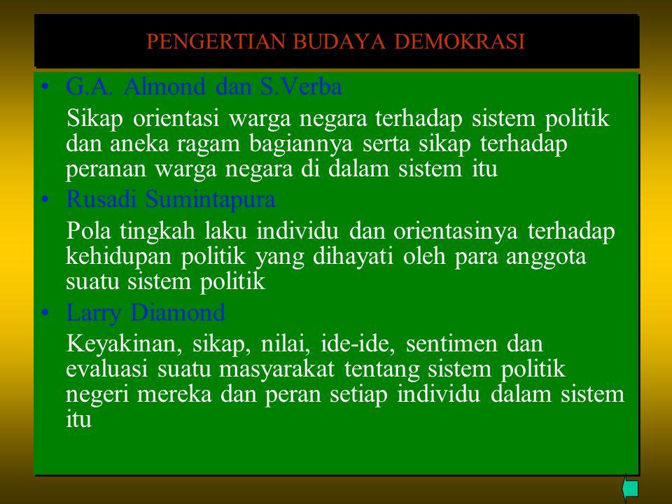 PENGERTIAN BUDAYA DEMOKRASI