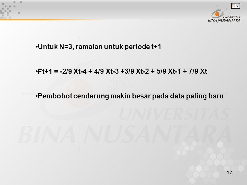 Untuk N=3, ramalan untuk periode t+1