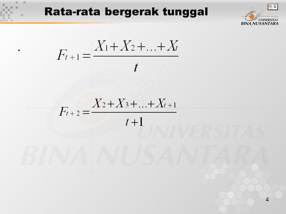 Rata-rata bergerak tunggal