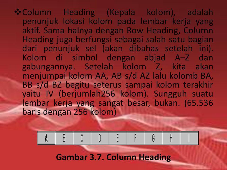 Column Heading (Kepala kolom), adalah penunjuk lokasi kolom pada lembar kerja yang aktif. Sama halnya dengan Row Heading, Column Heading juga berfungsi sebagai salah satu bagian dari penunjuk sel (akan dibahas setelah ini). Kolom di simbol dengan abjad A–Z dan gabungannya. Setelah kolom Z, kita akan menjumpai kolom AA, AB s/d AZ lalu kolomb BA, BB s/d BZ begitu seterus sampai kolom terakhir yaitu IV (berjumlah256 kolom). Sungguh suatu lembar kerja yang sangat besar, bukan. (65.536 baris dengan 256 kolom)