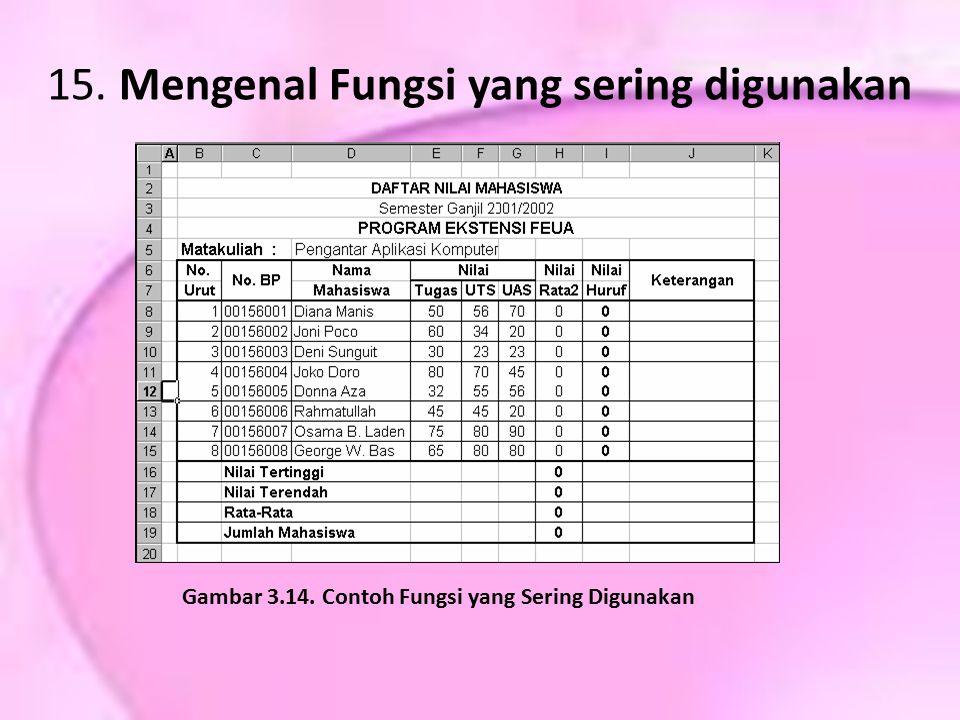 15. Mengenal Fungsi yang sering digunakan