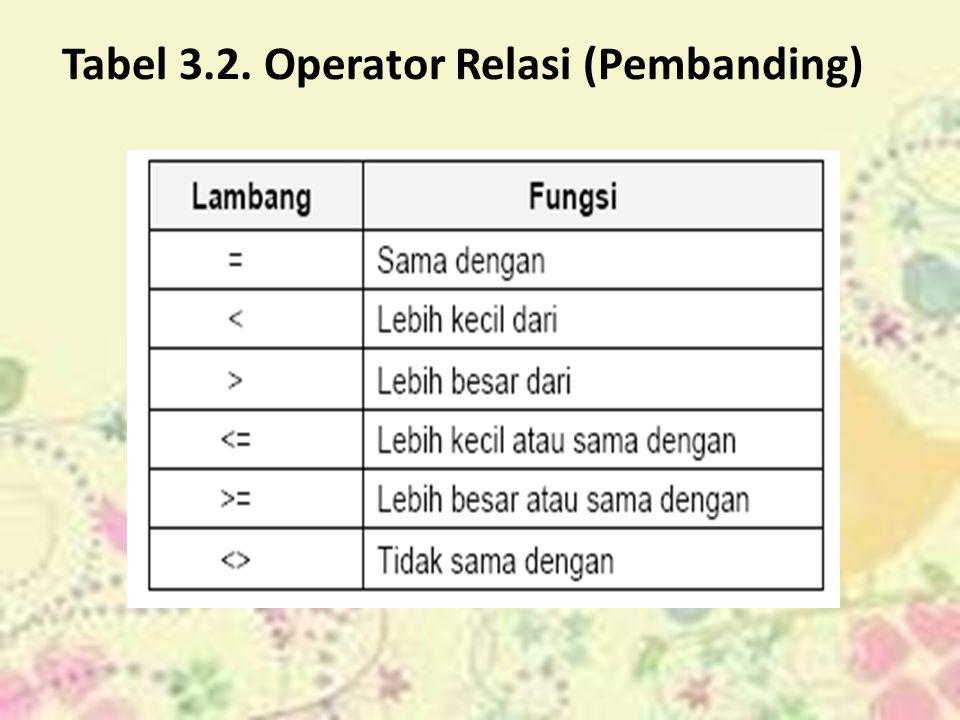 Tabel 3.2. Operator Relasi (Pembanding)