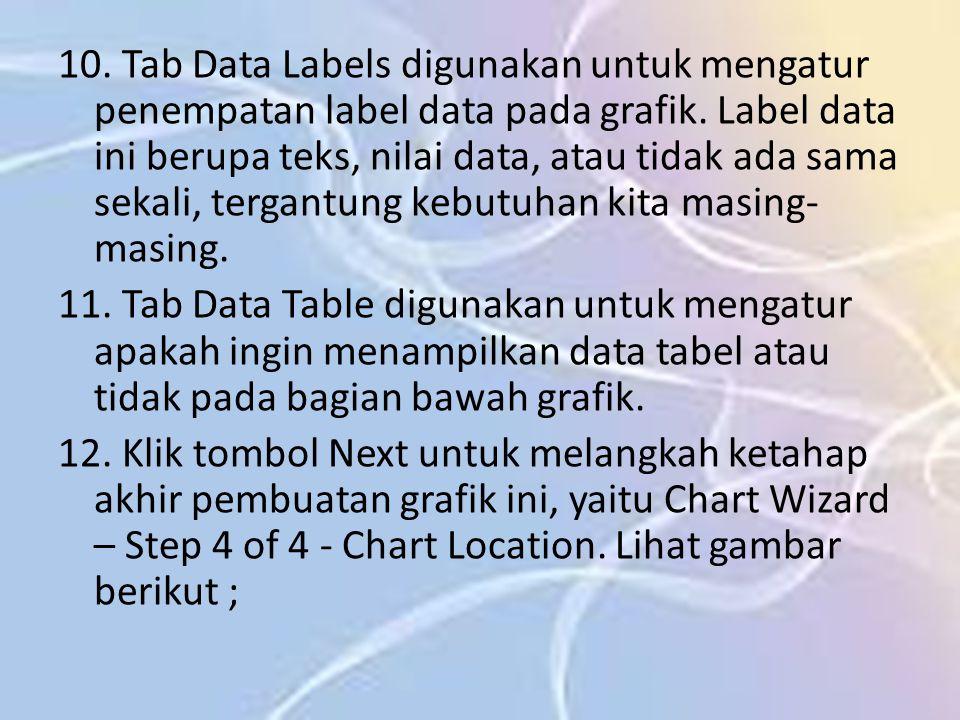 10. Tab Data Labels digunakan untuk mengatur penempatan label data pada grafik.