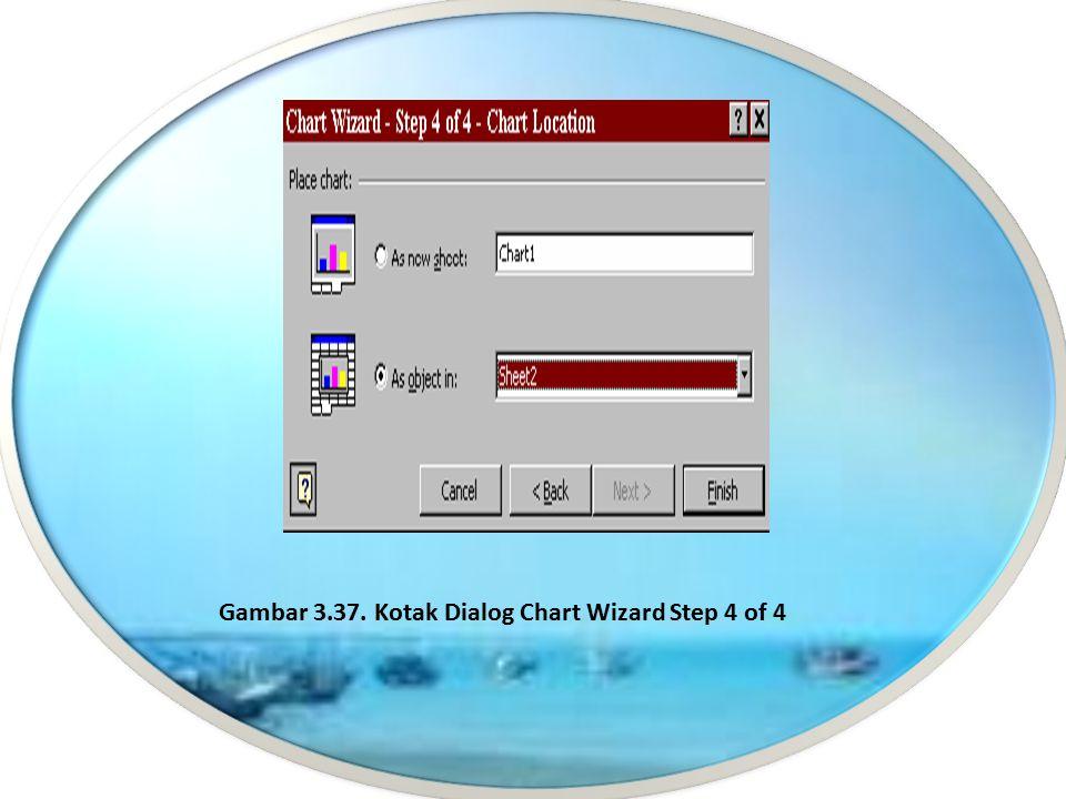 Gambar 3.37. Kotak Dialog Chart Wizard Step 4 of 4