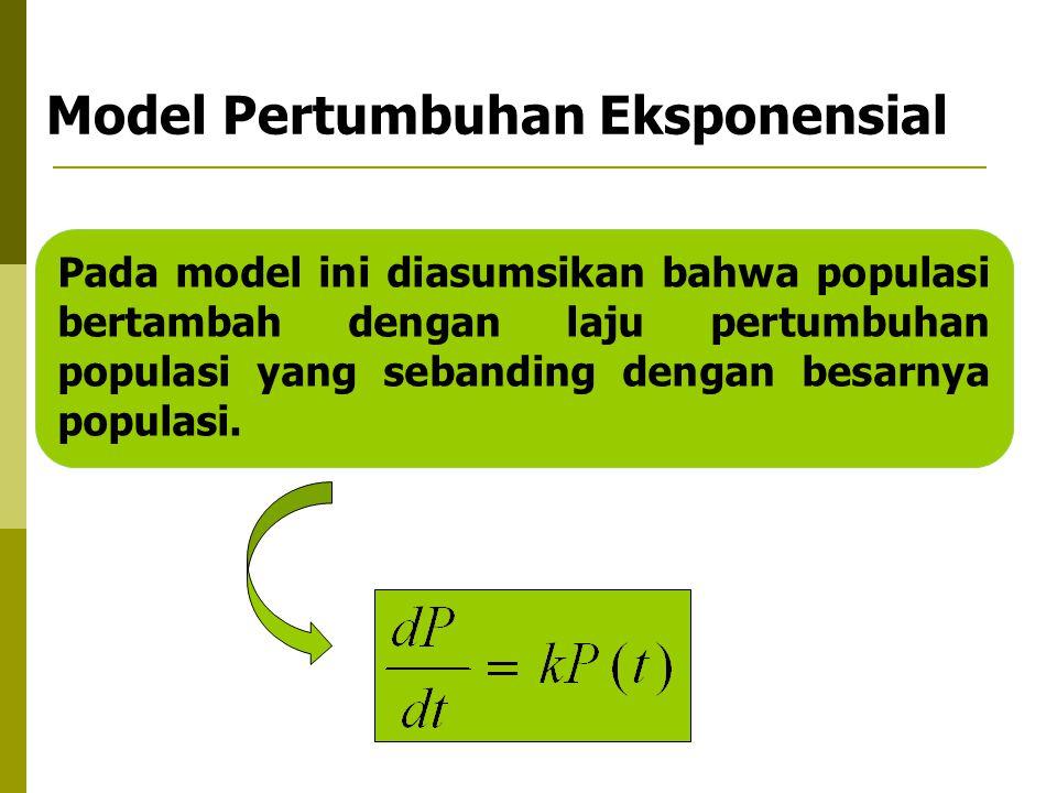 Model Pertumbuhan Eksponensial