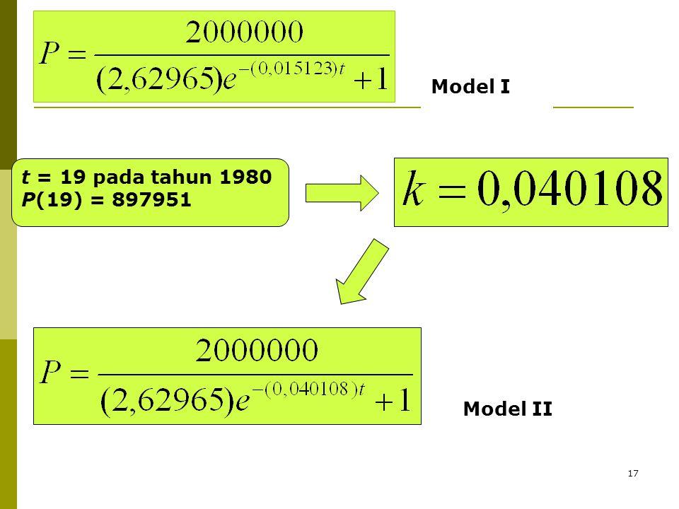 Model I t = 19 pada tahun 1980 P(19) = 897951 Model II