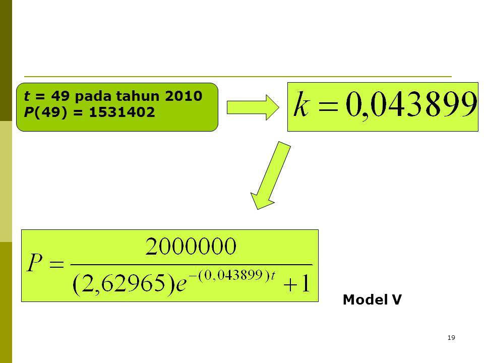 t = 49 pada tahun 2010 P(49) = 1531402 Model V
