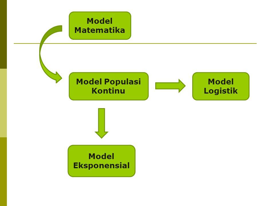 Model Populasi Kontinu
