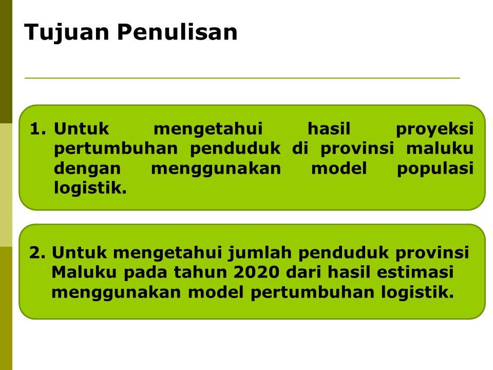 Tujuan Penulisan Untuk mengetahui hasil proyeksi pertumbuhan penduduk di provinsi maluku dengan menggunakan model populasi logistik.