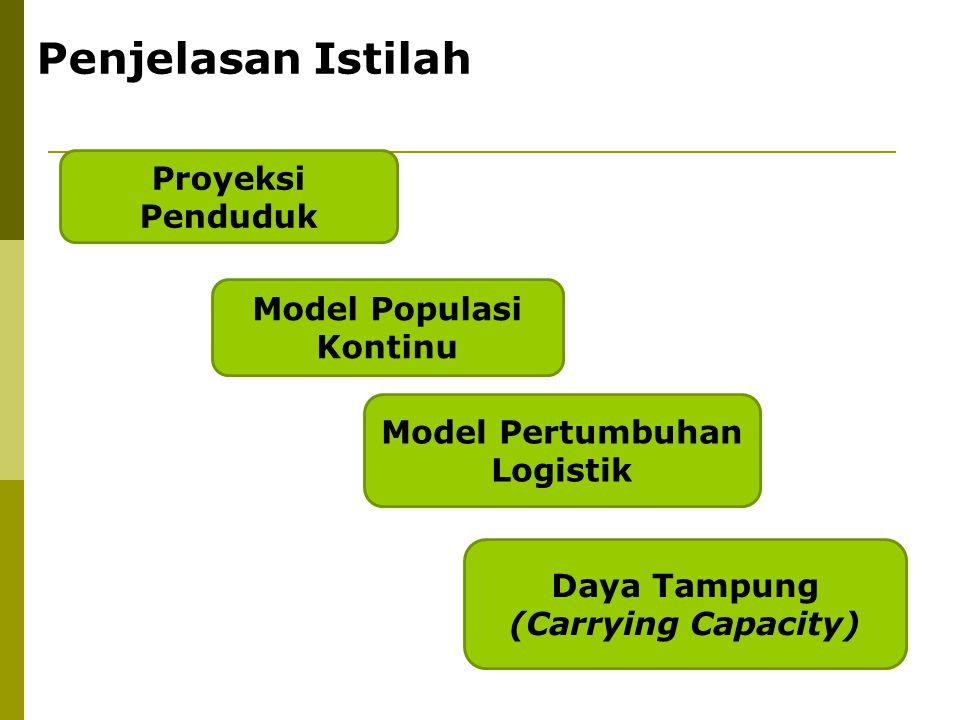 Penjelasan Istilah Proyeksi Penduduk Model Populasi Kontinu